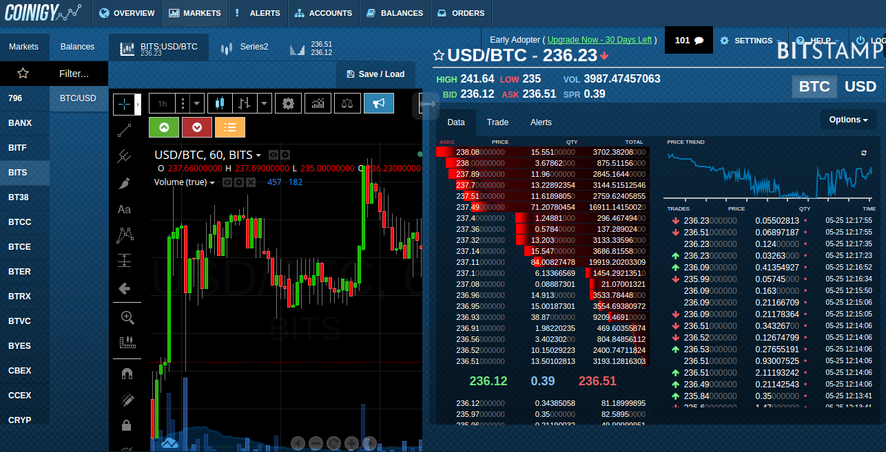 hacer trade con bitcoin)